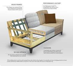 eco friendly living room furniture. broyhill furniture ecofriendly sustainable wood frames from forestry initiative eco friendly living room