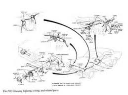 similiar 1966 mustang heater wiring diagram keywords mustang heater hose routing besides 66 mustang horn wiring diagram
