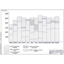 работа на тему Разработка гидравлического подъемника для подъема  Дипломная работа на тему Разработка гидравлического подъемника для подъема перемещения тяжеловесных агрегатов