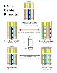 wired internet diagram wiring diagram basic