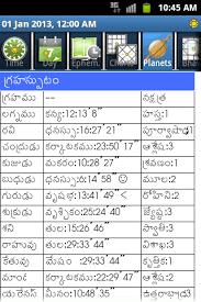 Rasi Chart In Telugu Horoscope Telugu Pro Supersoft Prophet Six Apk Download