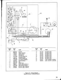 wiring diagram for par car golf cart wiring diagram for you • 1987 columbia par car wiring diagram wiring diagram for you rh 17 1 carrera rennwelt de wiring diagram for 1996 club car golf cart wiring diagram for gas