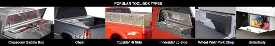 Tool Boxes and Truck Boxes | Truck Logic Denver, CO