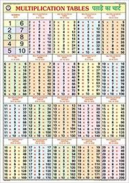 Buy Multiplication Table Chart 70x100cm Book Online At Low