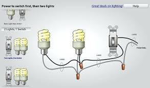 house wiring diagram basic enormous electricity circuit the home basic house wiring diagram pdf house wiring diagram basic enormous electricity circuit the home design ideas 27 creative photo furthermore