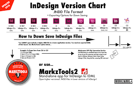 Inx Chart Adobe Indesign Version Chart Or Infographic Which