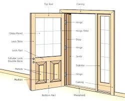 lowes door jamb s door jamb set door jamb pocket kit lowes door jamb insulation lowes door jamb
