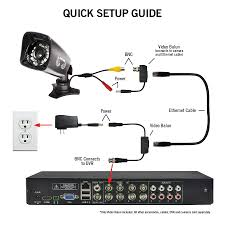 bunker hill security camera wiring diagram in wiring for security Cam Wiring Diagram bunker hill security camera wiring diagram in wiring for security cameras bewildering on modern home decor car wiring diagrams free