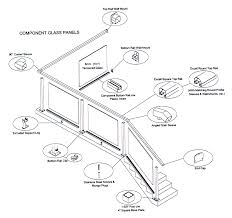 component glass railing system