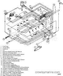 1979 mercruiser 5 7 engine wiring diagram diy enthusiasts wiring mercury ignition wiring diagram 1993 5 7 engine diagram wiring auto wiring diagrams instructions rh netbazar co mercruiser ignition wiring diagram 3 0 mercruiser trim wiring diagram