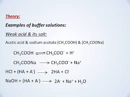 Experiment 5 Preparation And Properties Of Buffer Solution