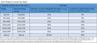 Capital Gains Tax Chart 2017 California Capital Gains Rate Table