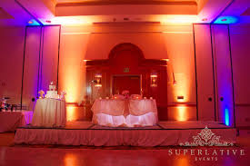 wedding tent lighting ideas. Outdoor Event Lighting Rental Luxury Wedding Gobos Archives Gobo Projector Design Rent Of Tent Ideas
