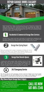 Repair Garage Doors Calgary  Residential U0026 Commercial Installation Infographic