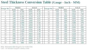 Standard Aluminum Sheet Thickness Ebookdatabase Co