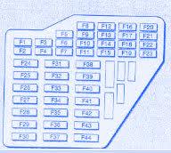 scoda octavia 2002 engine fuse box block circuit breaker diagram Octavia Fuse Box Diagram scoda octavia 2002 engine fuse box block circuit breaker diagram skoda octavia fuse box diagram