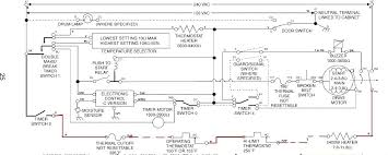 kenmore 90 series gas dryer wiring diagram heating element location kenmore gas dryer electrical schematic side by refrigerator wiring diagram fresh com