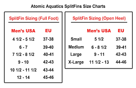 Dive Rite Xt Fins Size Chart Atomic Aquatics Open Heel Split Fins Aqua Medium