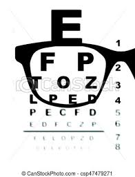 Blurry Eye Test Chart Blurry Eye Test Chart