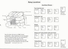 vw rabbit diesel engine diagram wiring diagram for you • volkswagen t4 manual freddyjenkins com 1981 vw rabbit diesel engine rabbit vw 1 90diesel