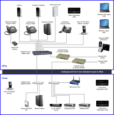 cat5 network wiring diagram with example pictures 23332 linkinx com Cat5 Home Network Wiring Diagram large size of wiring diagrams cat5 network wiring diagram with electrical cat5 network wiring diagram with cat5 home network wiring diagram