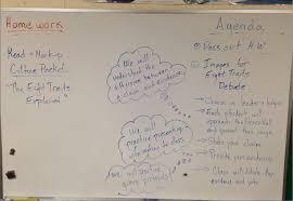 Class Agendas Agendas In The Classroom Use Them Peter Spiegel