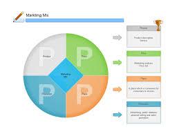 Marketing Mix Free Marketing Mix Templates