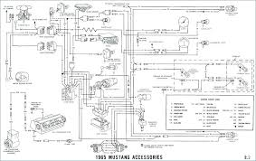 2007 nissan versa fuse diagram wiring schematic diagram2006 ford 2007 ford mustang fuse diagram 2003 cobra box 2012 gt panel layout 2007 ford mustang