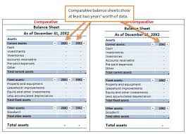 Income Statement Vs Balance Sheet Template Best Template Collection