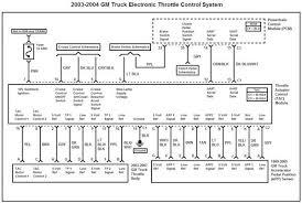 dbw pedal wiring questions ls1tech camaro and firebird forum pedal wiring diagram 2004 lq4 pedal wiring diagram