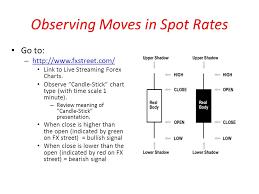 Forex Rate Live Streaming Belajar Trading Forex Valas Saham