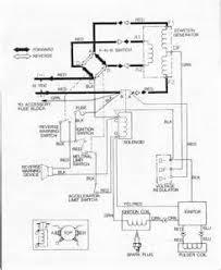 ezgo golf cart wiring diagram wiring diagram for ez go 36volt 1998 Club Car Gas Wiring Diagram 1989 ezgo marathon wiring diagram 1989 free wiring diagrams, wiring diagram Club Car Generator Starter Problems