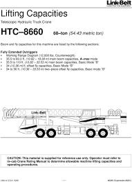 Htc Ton 54 43 Mt Telescopic Boom Truck Crane Pdf Free