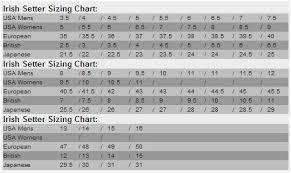 Irish Setter Width Chart 79 Abiding Irish Size Chart