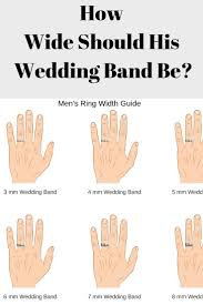 Mens Wedding Ring Width Guide How Wide Thick Should It Be