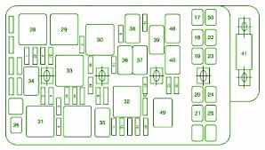 pontiac g8 fuse box diagram pontiac wiring diagrams online