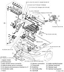 mazda mx3 engine diagram mazda wiring diagrams online