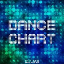 Destroy The Club Original Mix Song Download Dance Chart