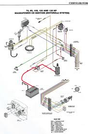 wiring diagram chrysler outboard motor wiring diagram info chrysler outboard wiring wiring diagram rows wiring diagram chrysler outboard motor