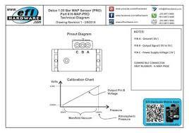 Professional Spec Map Sensor 1 05 Bar Calibration