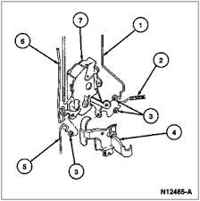 door control questions & answers (with pictures) fixya F150 Door Lock Diagram 3e933ef gif 2000 f150 door lock diagram