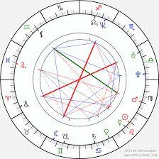 Peter Pucher Birth Chart Horoscope Date Of Birth Astro