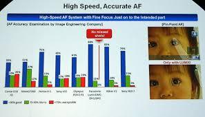 Panasonic Focus Accuracy Comparison Chart Pentax Slr Talk