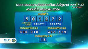 หวยไทยรัฐ 2 พฤษภาคม 2564 #หวยไทยรัฐ 2/5/64 – Zcooby.com