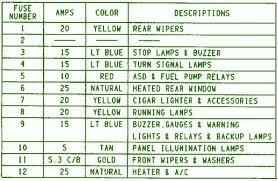 1995 jeep wrangler fuse box diagram circuit wiring diagrams Blue C Fuse Box 1995 jeep wrangler fuse box diagram circuit wiring diagrams within 1995 jeep wrangler fuse box Breaker Box