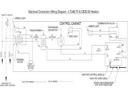autocad library infrared industrial and commercial tube & ceramic edenpure heater fan not working at Edenpure Heater Wiring Diagram