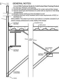 curtain wall spandrel panel detail