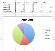 Dashboard Pie Chart Of Row Grand Total Values Salesforce