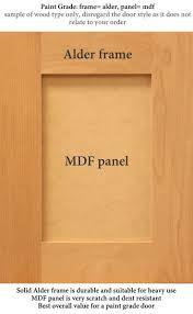 PHILADELPHIA Unfinished Cabinet Doors (inset Panel)