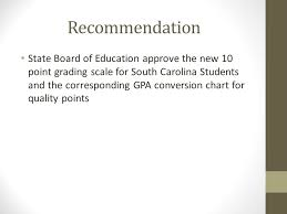South Carolina Grading Scale Chart Uniform Grading Policy State Board Of Education April 12